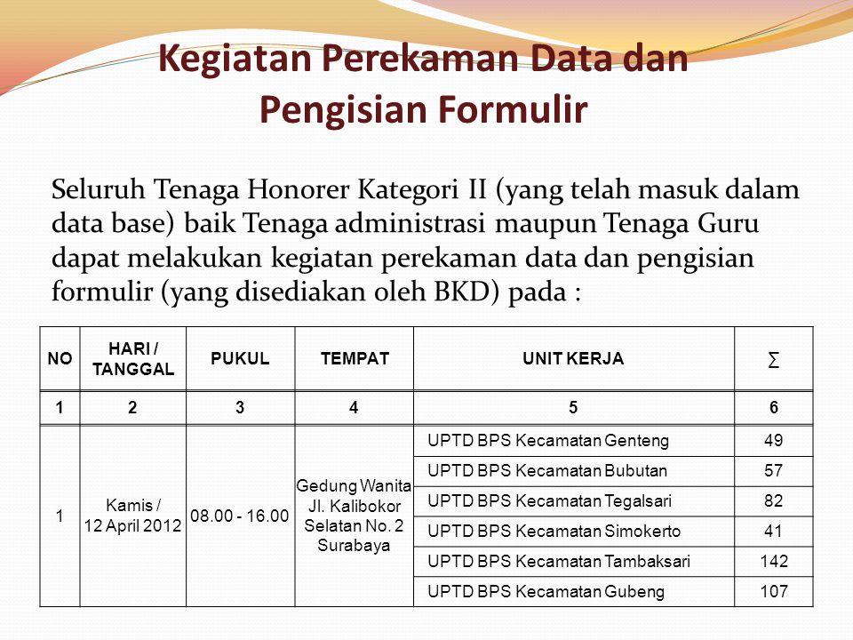 Kegiatan Perekaman Data dan Pengisian Formulir Seluruh Tenaga Honorer Kategori II (yang telah masuk dalam data base) baik Tenaga administrasi maupun Tenaga Guru dapat melakukan kegiatan perekaman data dan pengisian formulir (yang disediakan oleh BKD) pada : NO HARI / TANGGAL PUKULTEMPATUNIT KERJA∑ 123456 1 Kamis / 12 April 2012 08.00 - 16.00 Gedung Wanita Jl.