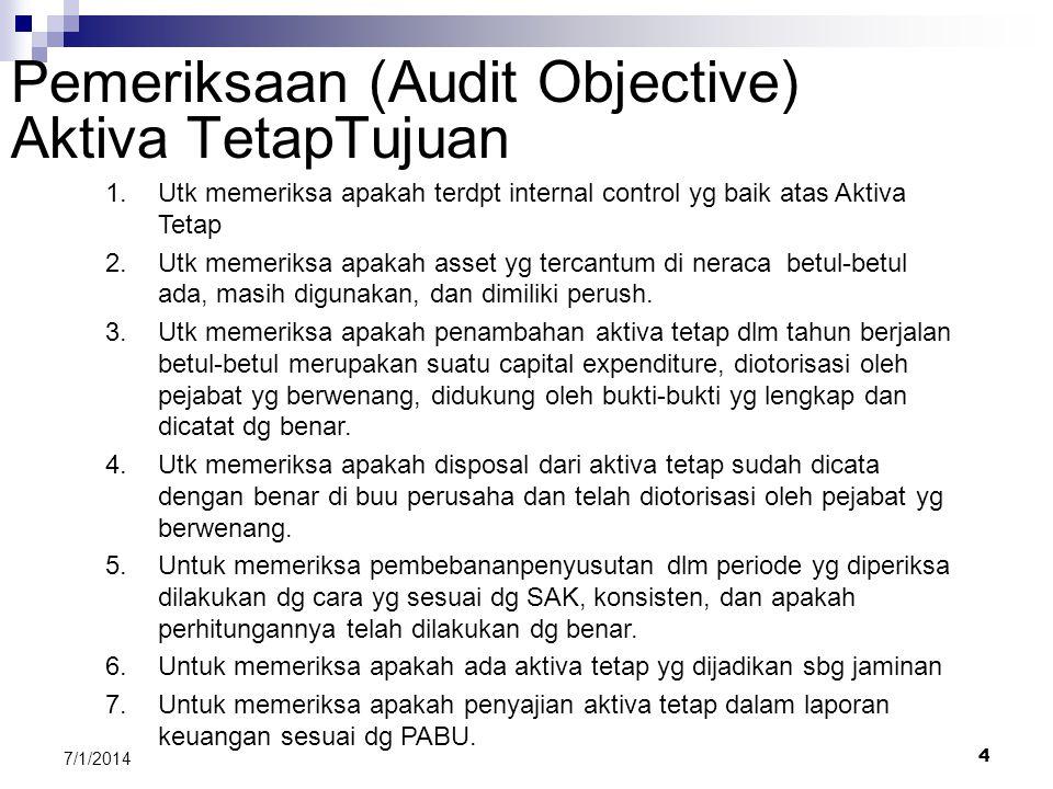 3 7/1/2014 Contoh Aktiva Tetap Fixed Asset dibedakan mjd: 1. Fixed Tangible Asset [AT yg berbentuk, bisa dilihat, bisa diraba] Contoh: - Tanah [land]