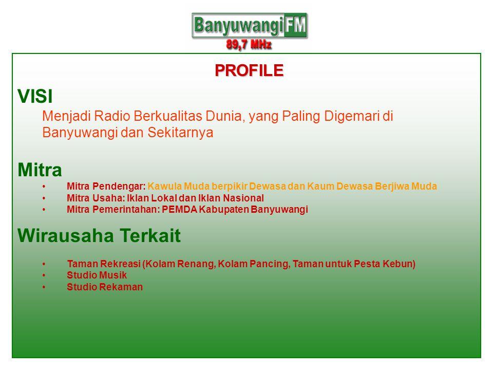VISI Menjadi Radio Berkualitas Dunia, yang Paling Digemari di Banyuwangi dan Sekitarnya Mitra •Mitra Pendengar: Kawula Muda berpikir Dewasa dan Kaum D