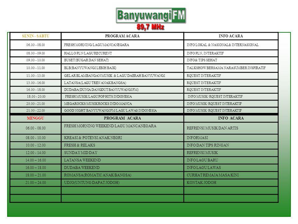 SENIN - SABTUPROGRAM ACARAINFO ACARA 06.00 - 08.00FRESH MORNING/LAGU MANCANEGARAINFO LOKAL & NASIONAL& INTERNASIONAL 08.00 - 09.00HALLO PLN/LAGU RECURENTINFO PLN, INTERAKTIF 09.00 - 10.00BUSET(BUGAR DAN SEHAT)INFO& TIPS SEHAT 10.00 - 11.00BLB(BANYUWANGI LEBIH BAIK)TALKSHOW BERSAMA NARASUMBER INSPIRATIF 11.00 - 13.00GELAR BLAMBANGAN/MUSIK & LAGU DAERAH BANYUWANGIRQUEST INTERAKTIF 13.00 - 16.00LATANSA(LAGU TREN ANAK BANGSA)RQUEST INTERAKTIF 16.00 - 18.00DUDABA(DUNIA DANGDUT BANYUWANGI FM)RQUEST INTERAKTIF 18.00 - 20.00 FRESH MUSIK/LAGU POP HITS INDONESIA INFO MUSIK/ RQUEST INTERAKTIF 20.00 - 21.00MEGAROCKS/MUSIK ROCKS INDO-MANCAINFO MUSIK/ RQUEST INTERAKTIF 21.00 - 22.00GOOD NIGHT BANYUWANGI FM/LAGU LAWAS INDONESIAINFO MUSIK/ RQUEST INTERAKTIF MINGGUPROGRAM ACARAINFO ACARA 06.00 - 08.00 FRESH MORNING WEEKEND/LAGU MANCANEGARA REFRENSI MUSIK DAN ARTIS 08.00 - 10.00KREASI & POTENSI ANAK NEGRIINFORMASI 10.00 - 12.00FRESH & RELAKSINFO DAN TIPS RINGAN 12.00 - 14.00SUNDAY MID DAYREFRENSI MUSIK 14.00 – 16.00LATANSA WEEKENDINFO LAGU BARU 16.00 – 18.00DUDABA WEEKENDINFO LAGU LAWAS 18.00 – 21.00ROMANSA(ROMATIC ANAK BANGSA)CURHAT REMAJA MASA KINI 21.00 – 24.00UDJO(UNTUNG DAPAT JODOH)KONTAK JODOH