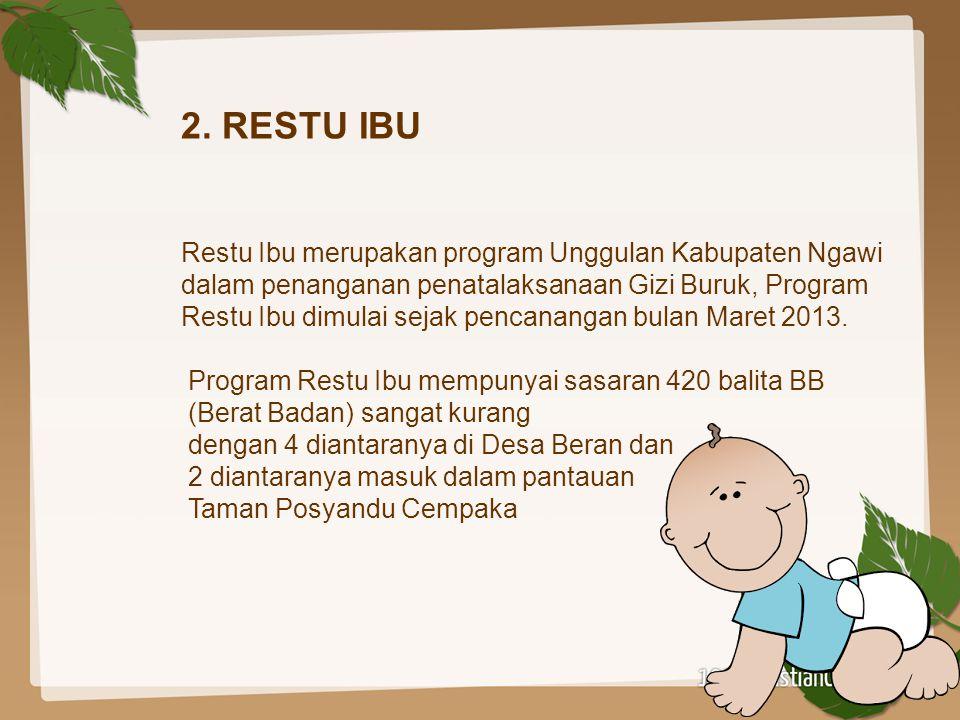 2. RESTU IBU Restu Ibu merupakan program Unggulan Kabupaten Ngawi dalam penanganan penatalaksanaan Gizi Buruk, Program Restu Ibu dimulai sejak pencana