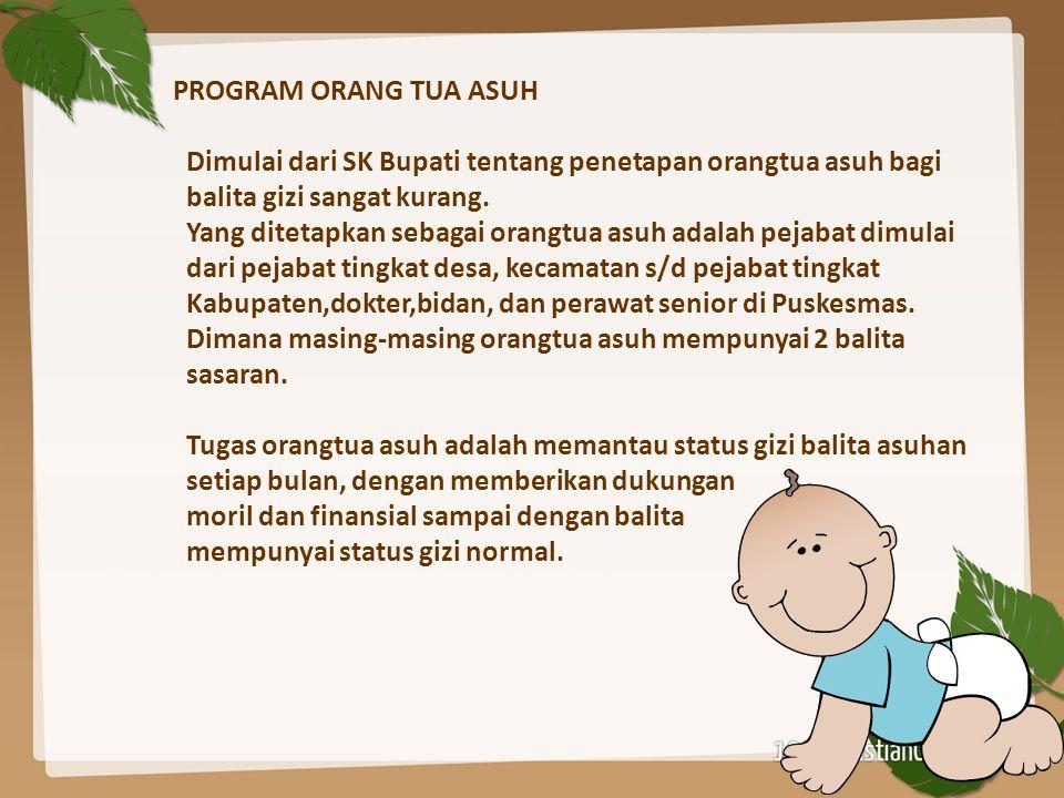 PROGRAM ORANG TUA ASUH Dimulai dari SK Bupati tentang penetapan orangtua asuh bagi balita gizi sangat kurang. Yang ditetapkan sebagai orangtua asuh ad