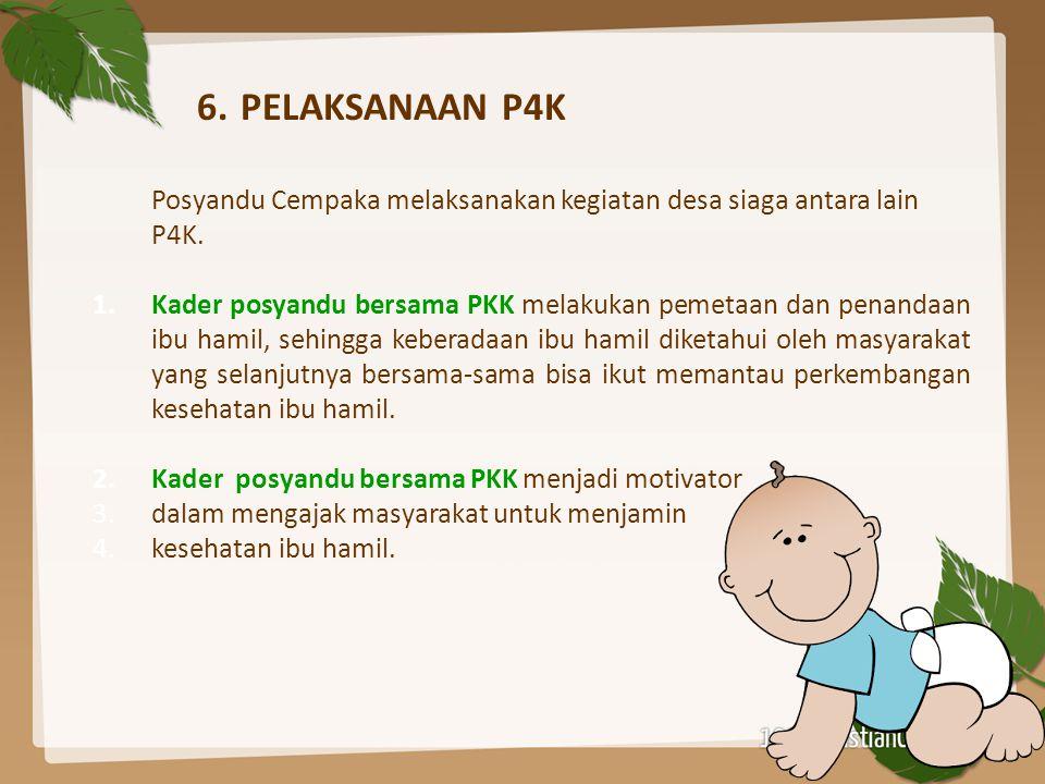 6. PELAKSANAAN P4K Posyandu Cempaka melaksanakan kegiatan desa siaga antara lain P4K. 1.Kader posyandu bersama PKK melakukan pemetaan dan penandaan ib