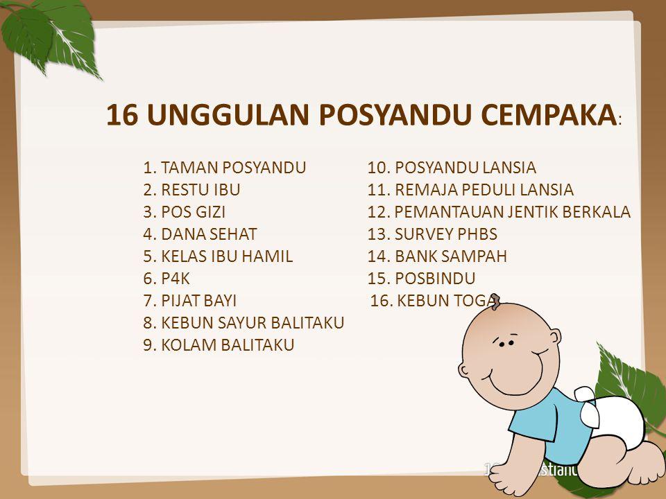 16 UNGGULAN POSYANDU CEMPAKA : 1. TAMAN POSYANDU 10. POSYANDU LANSIA 2. RESTU IBU 11. REMAJA PEDULI LANSIA 3. POS GIZI 12. PEMANTAUAN JENTIK BERKALA 4