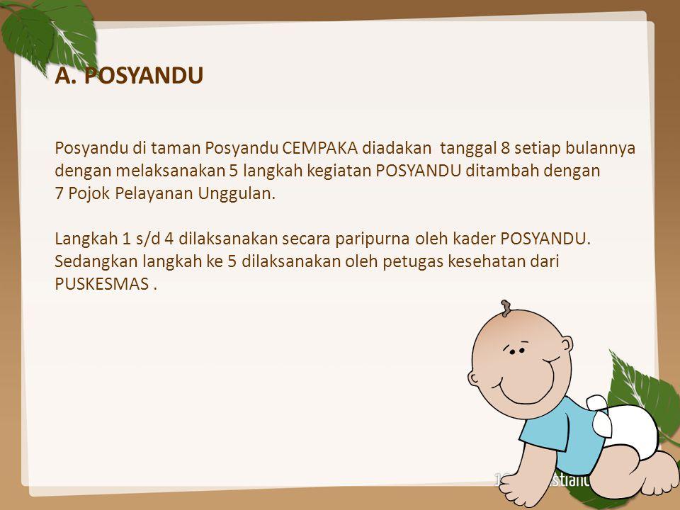 A. POSYANDU Posyandu di taman Posyandu CEMPAKA diadakan tanggal 8 setiap bulannya dengan melaksanakan 5 langkah kegiatan POSYANDU ditambah dengan 7 Po