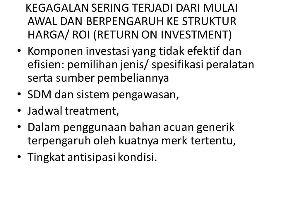 KEGAGALAN SERING TERJADI DARI MULAI AWAL DAN BERPENGARUH KE STRUKTUR HARGA/ ROI (RETURN ON INVESTMENT) • Komponen investasi yang tidak efektif dan efi