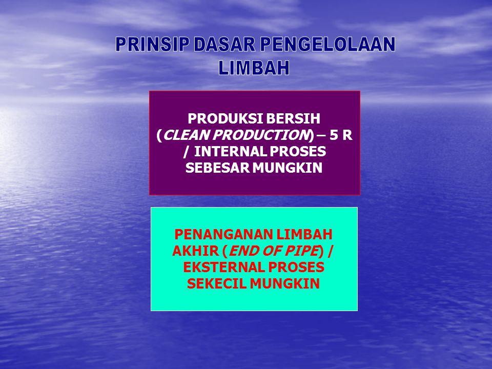PRODUKSI BERSIH (CLEAN PRODUCTION) – 5 R / INTERNAL PROSES SEBESAR MUNGKIN PENANGANAN LIMBAH AKHIR (END OF PIPE) / EKSTERNAL PROSES SEKECIL MUNGKIN