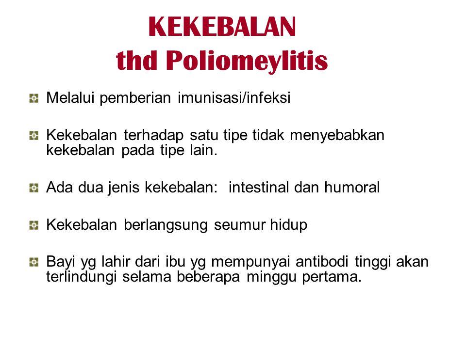 KEKEBALAN thd Poliomeylitis Melalui pemberian imunisasi/infeksi Kekebalan terhadap satu tipe tidak menyebabkan kekebalan pada tipe lain. Ada dua jenis