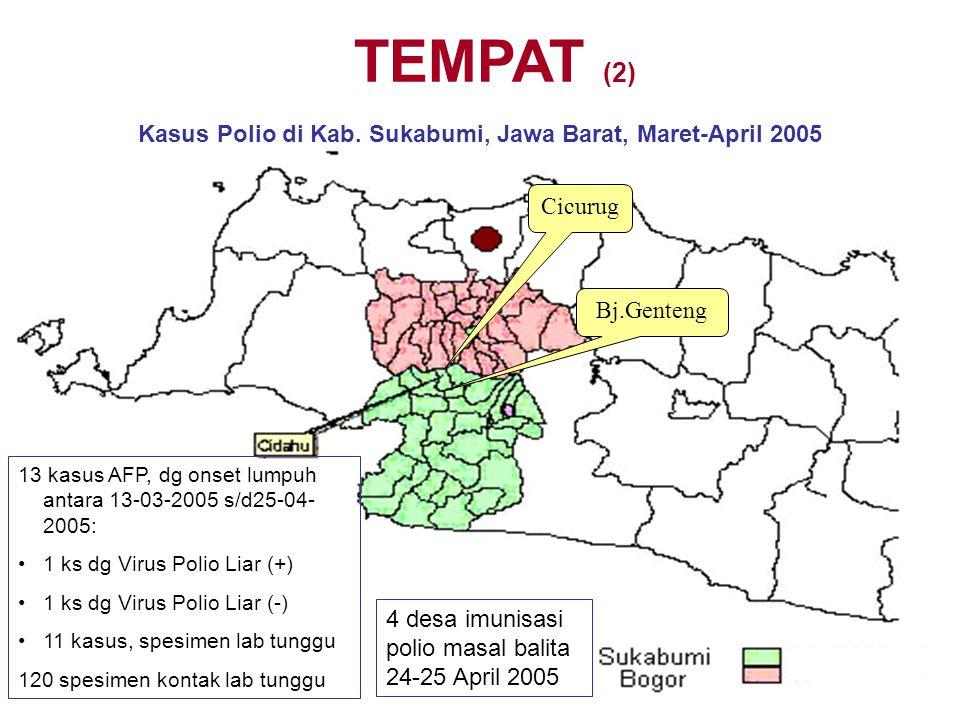 Kasus Polio di Kab. Sukabumi, Jawa Barat, Maret-April 2005 13 kasus AFP, dg onset lumpuh antara 13-03-2005 s/d25-04- 2005: •1 ks dg Virus Polio Liar (