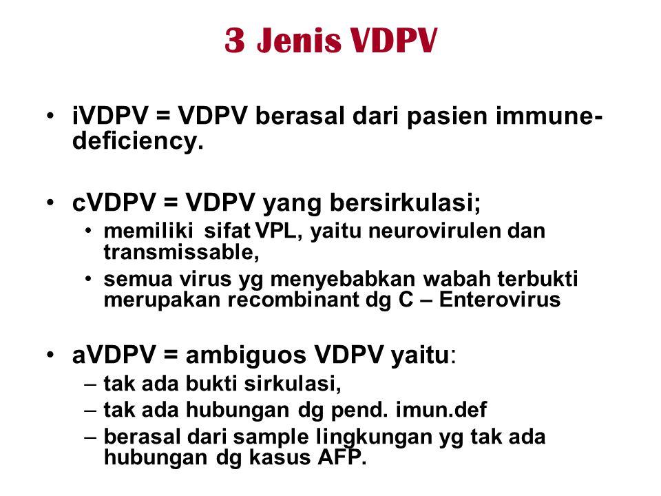 3 Jenis VDPV •iVDPV = VDPV berasal dari pasien immune- deficiency. •cVDPV = VDPV yang bersirkulasi; •memiliki sifat VPL, yaitu neurovirulen dan transm