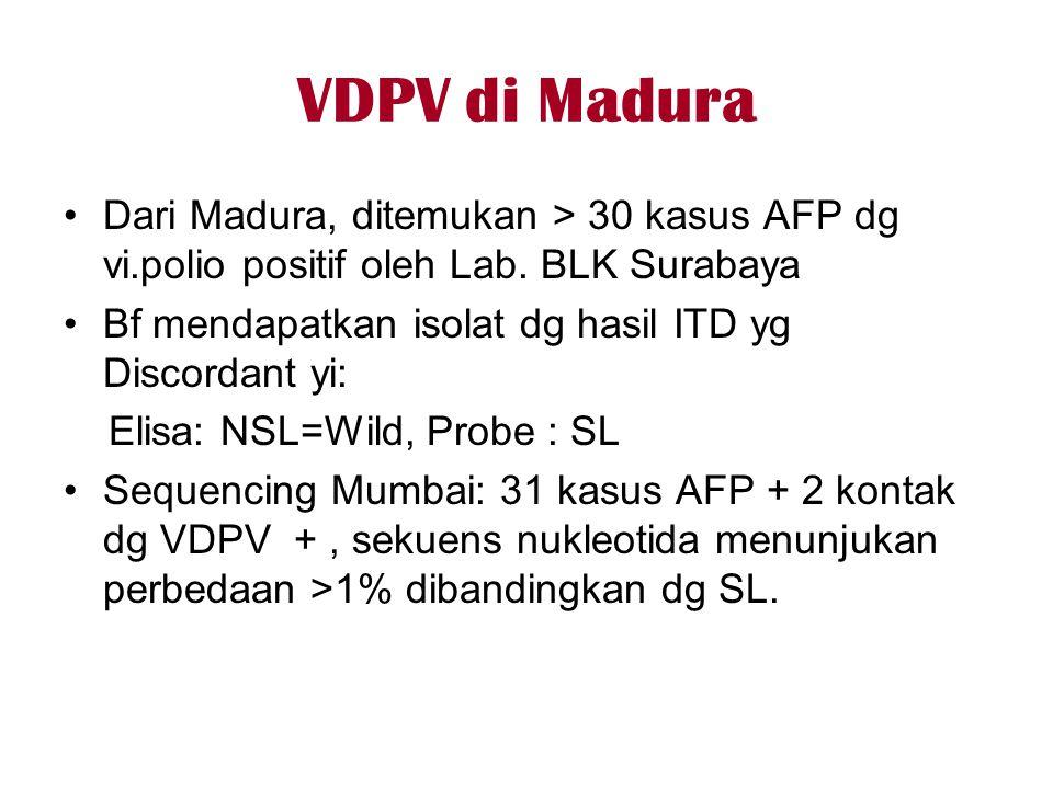 VDPV di Madura •Dari Madura, ditemukan > 30 kasus AFP dg vi.polio positif oleh Lab. BLK Surabaya •Bf mendapatkan isolat dg hasil ITD yg Discordant yi:
