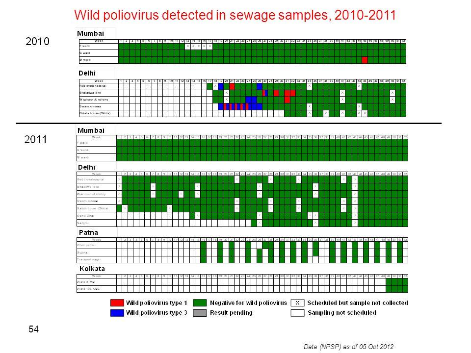 55 Data (NPSP) as of 05 Oct 2012 Wild poliovirus detected in sewage samples, 2012
