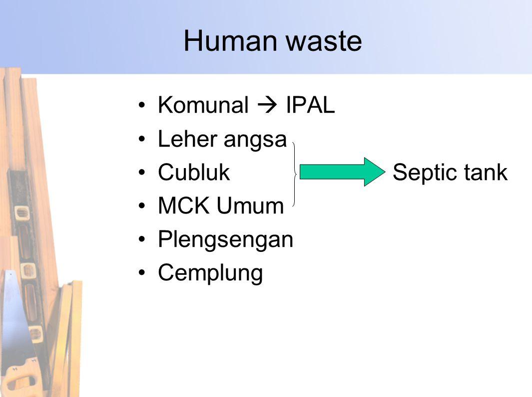 Human waste •Komunal  IPAL •Leher angsa •Cubluk Septic tank •MCK Umum •Plengsengan •Cemplung