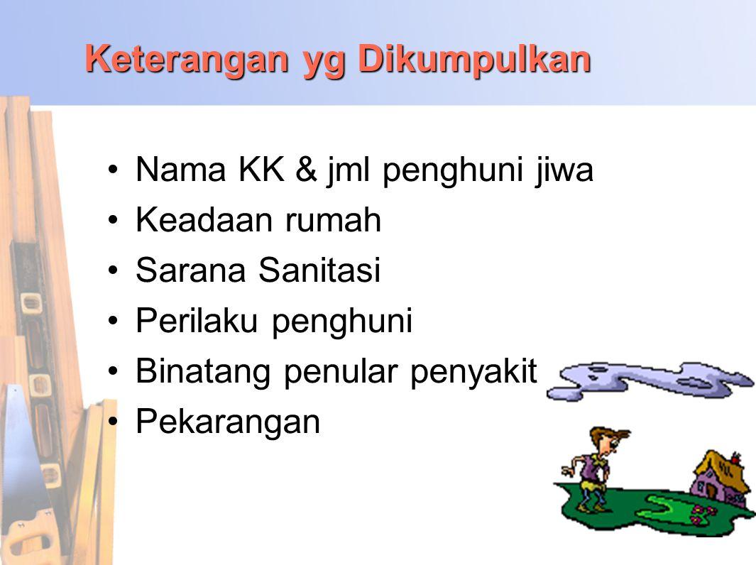 Keterangan yg Dikumpulkan •Nama KK & jml penghuni jiwa •Keadaan rumah •Sarana Sanitasi •Perilaku penghuni •Binatang penular penyakit •Pekarangan