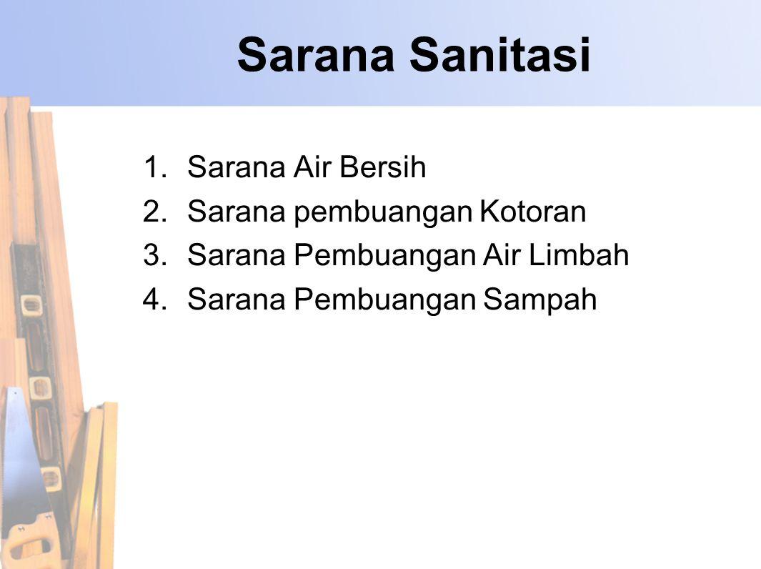Sarana Sanitasi 1.Sarana Air Bersih 2.Sarana pembuangan Kotoran 3.Sarana Pembuangan Air Limbah 4.Sarana Pembuangan Sampah