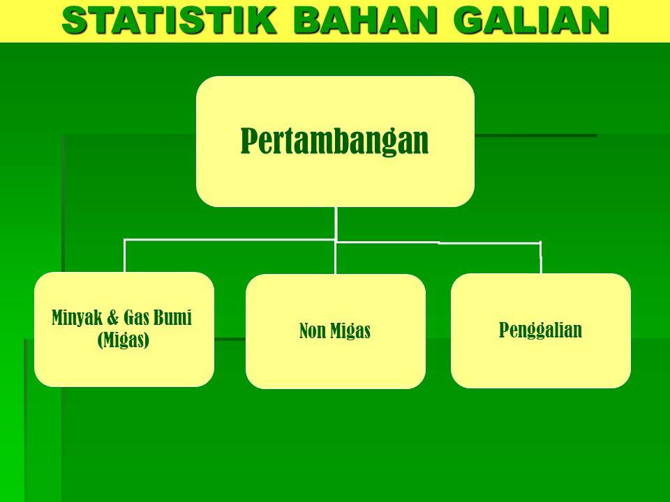 Pertambangan Minyak & Gas Bumi (Migas) Non Migas Penggalian STATISTIK BAHAN GALIAN