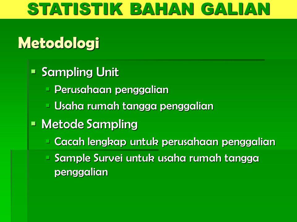 Metodologi  Sampling Unit  Perusahaan penggalian  Usaha rumah tangga penggalian  Metode Sampling  Cacah lengkap untuk perusahaan penggalian  Sam