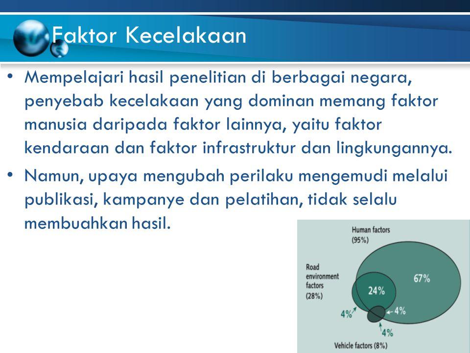 Faktor Kecelakaan •Mempelajari hasil penelitian di berbagai negara, penyebab kecelakaan yang dominan memang faktor manusia daripada faktor lainnya, ya