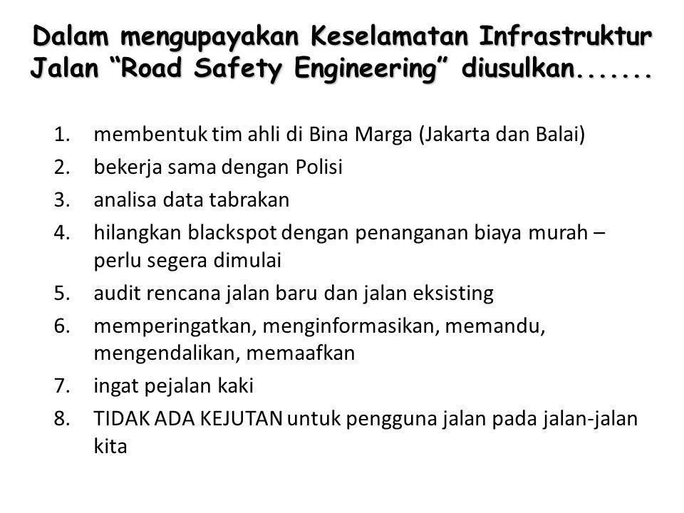 "Dalam mengupayakan Keselamatan Infrastruktur Jalan ""Road Safety Engineering"" diusulkan....... 1.membentuk tim ahli di Bina Marga (Jakarta dan Balai) 2"
