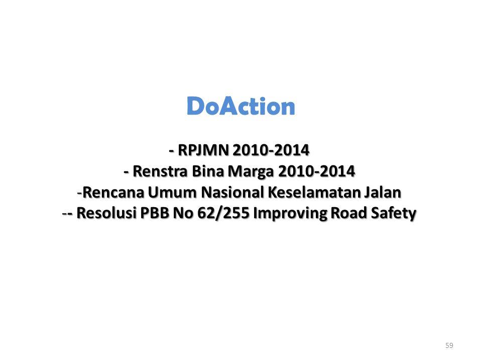 DoAction 59 - RPJMN 2010-2014 - Renstra Bina Marga 2010-2014 -Rencana Umum Nasional Keselamatan Jalan -- Resolusi PBB No 62/255 Improving Road Safety