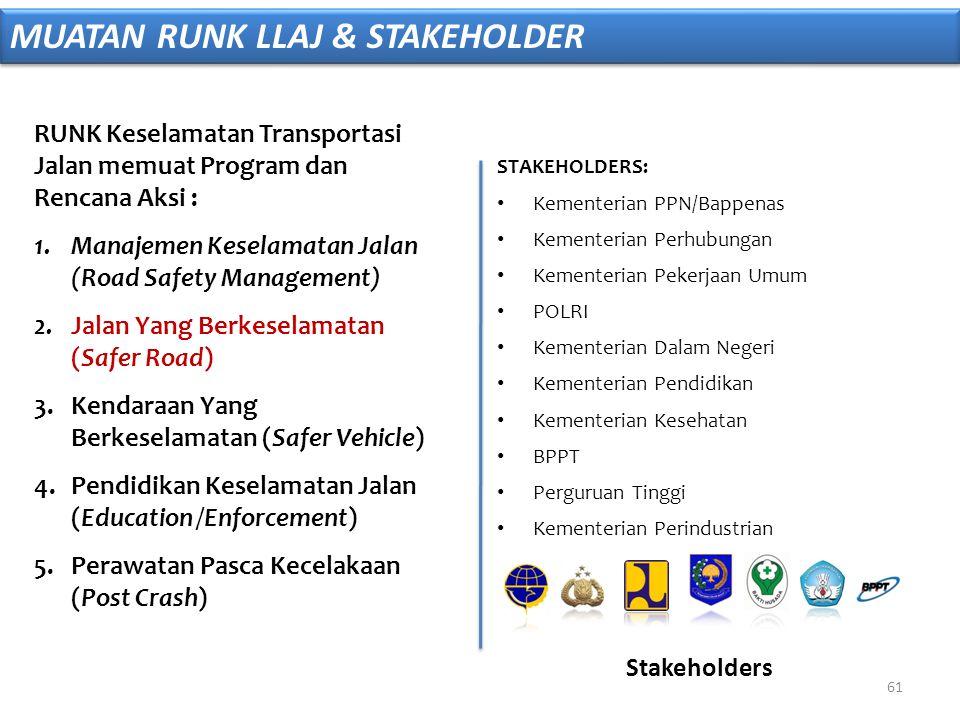 Stakeholders RUNK Keselamatan Transportasi Jalan memuat Program dan Rencana Aksi : 1.Manajemen Keselamatan Jalan (Road Safety Management) 2.Jalan Yang