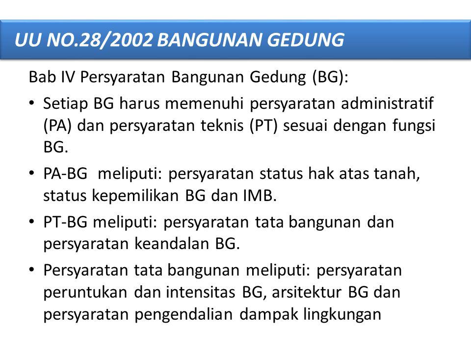 Bab IV Persyaratan Bangunan Gedung (BG): • Setiap BG harus memenuhi persyaratan administratif (PA) dan persyaratan teknis (PT) sesuai dengan fungsi BG
