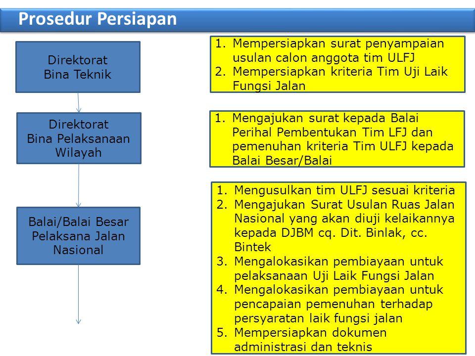 Direktorat Bina Teknik Balai/Balai Besar Pelaksana Jalan Nasional 1.Mempersiapkan surat penyampaian usulan calon anggota tim ULFJ 2.Mempersiapkan krit