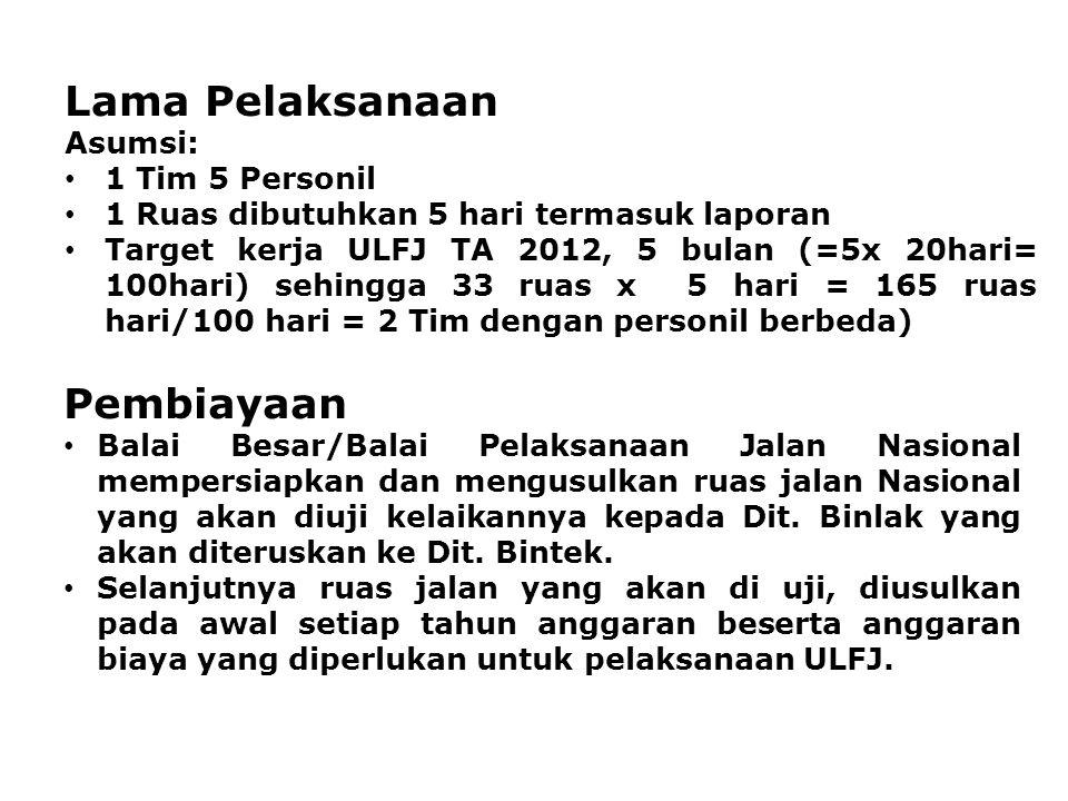 Lama Pelaksanaan Asumsi: • 1 Tim 5 Personil • 1 Ruas dibutuhkan 5 hari termasuk laporan • Target kerja ULFJ TA 2012, 5 bulan (=5x 20hari= 100hari) seh