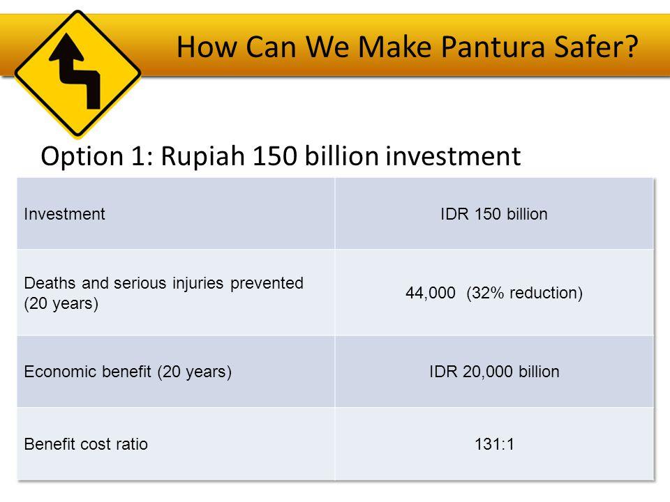 How Can We Make Pantura Safer? Option 1: Rupiah 150 billion investment
