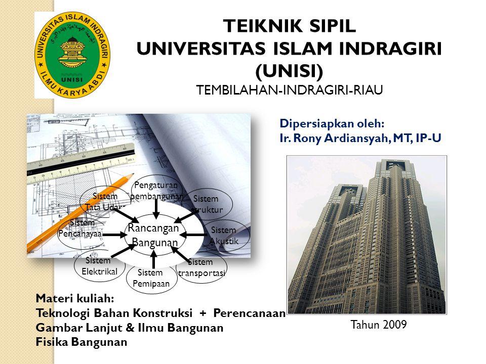 TEIKNIK SIPIL UNIVERSITAS ISLAM INDRAGIRI (UNISI) TEMBILAHAN-INDRAGIRI-RIAU Sistem Pencahayaan Sistem Elektrikal Sistem Pemipaan Sistem transportasi S