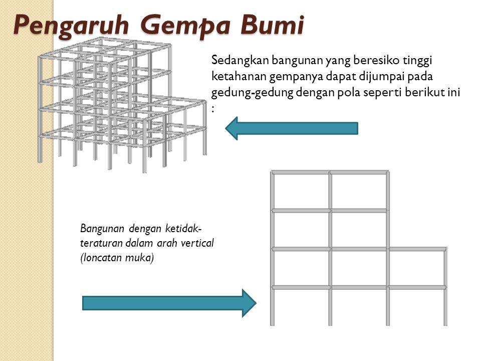 Sedangkan bangunan yang beresiko tinggi ketahanan gempanya dapat dijumpai pada gedung-gedung dengan pola seperti berikut ini : Bangunan dengan ketidak