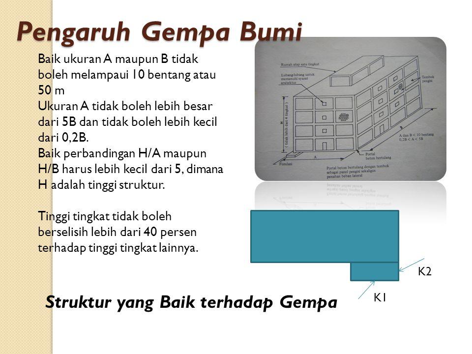 Struktur yang Baik terhadap Gempa Baik ukuran A maupun B tidak boleh melampaui 10 bentang atau 50 m Ukuran A tidak boleh lebih besar dari 5B dan tidak