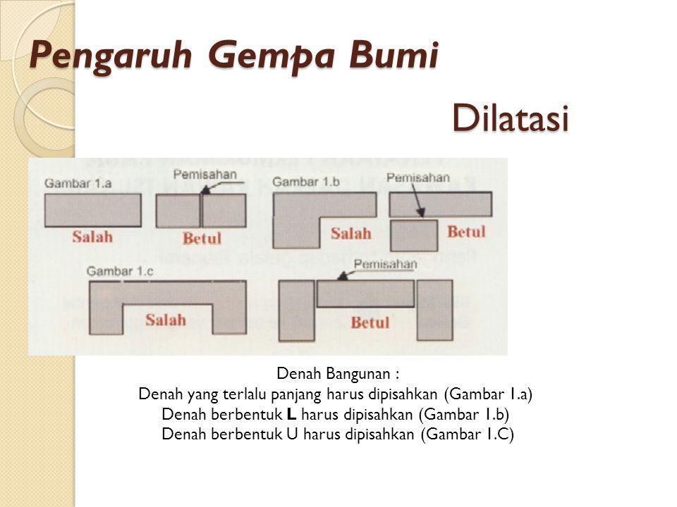 Dilatasi Denah Bangunan : Denah yang terlalu panjang harus dipisahkan (Gambar 1.a) Denah berbentuk L harus dipisahkan (Gambar 1.b) Denah berbentuk U h