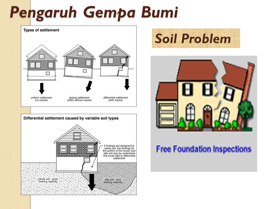 Soil Problem Pengaruh Gempa Bumi