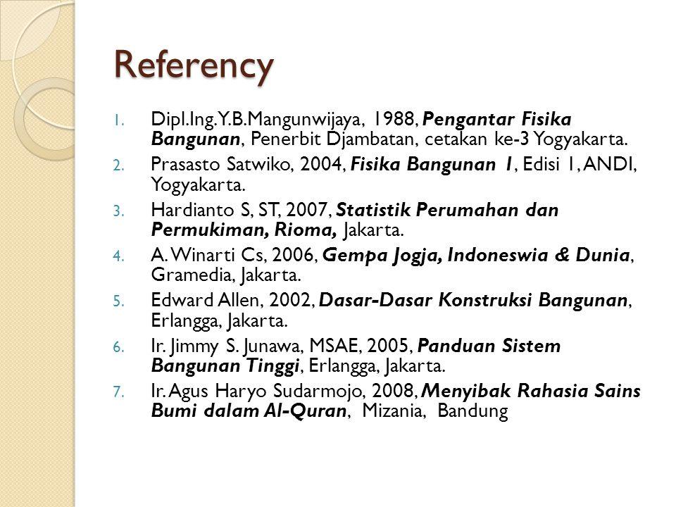Referency 1. Dipl.Ing.Y.B.Mangunwijaya, 1988, Pengantar Fisika Bangunan, Penerbit Djambatan, cetakan ke-3 Yogyakarta. 2. Prasasto Satwiko, 2004, Fisik