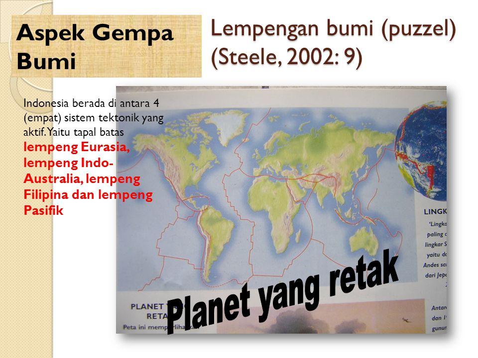 Lempengan bumi (puzzel) (Steele, 2002: 9) Indonesia berada di antara 4 (empat) sistem tektonik yang aktif. Yaitu tapal batas lempeng Eurasia, lempeng