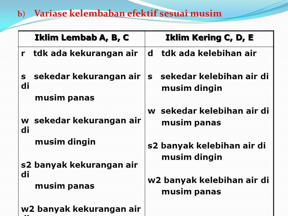b) Variase kelembaban efektif sesuai musim Iklim Lembab A, B, C Iklim Kering C, D, E r tdk ada kekurangan air s sekedar kekurangan air di musim panas