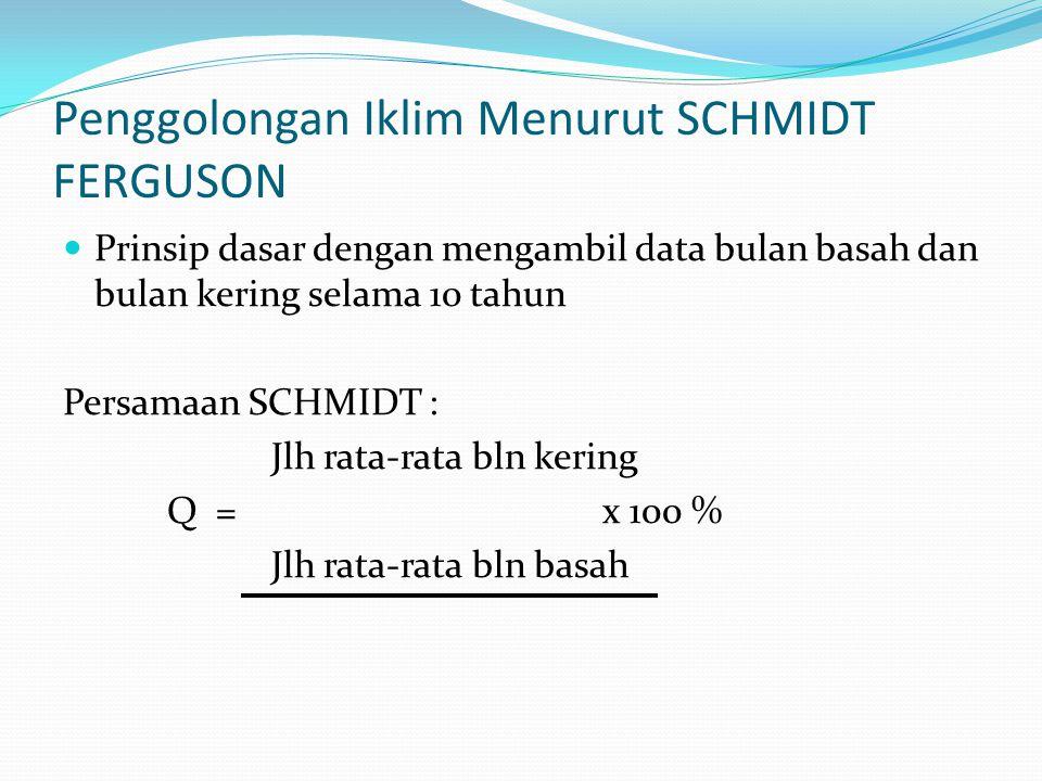 Penggolongan Iklim Menurut SCHMIDT FERGUSON  Prinsip dasar dengan mengambil data bulan basah dan bulan kering selama 10 tahun Persamaan SCHMIDT : Jlh