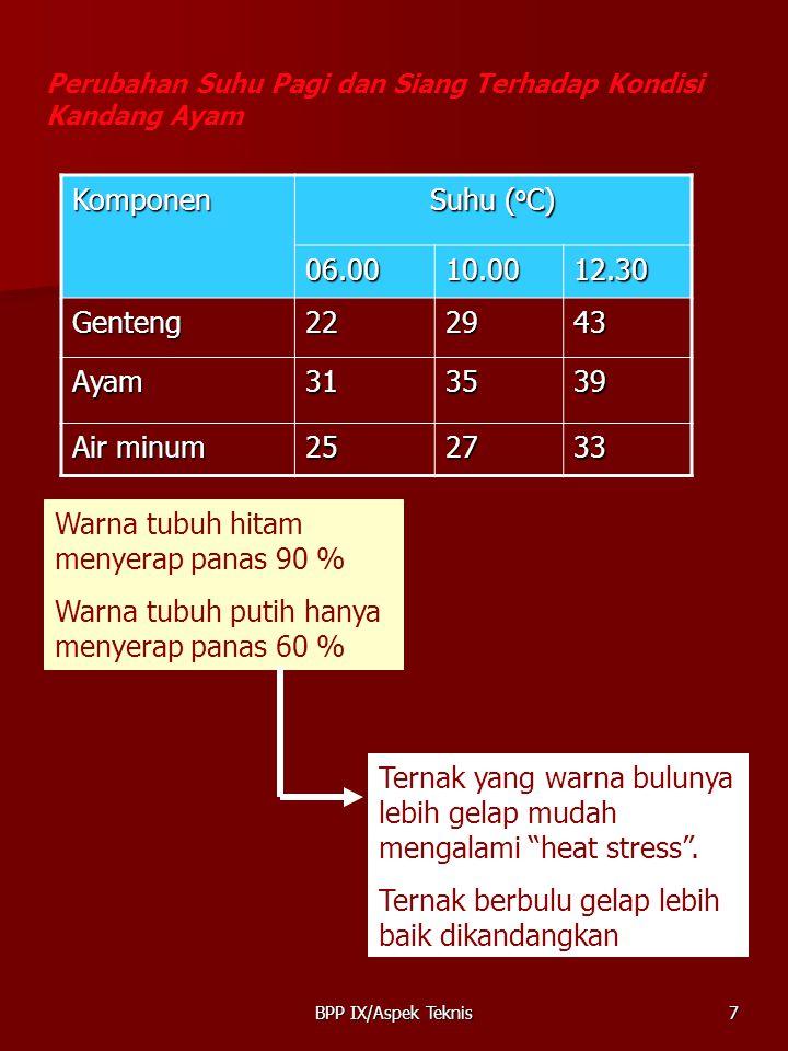 BPP IX/Aspek Teknis8 Heat stress pada ternak menyebabkan : Heat stress pada ternak menyebabkan : 1.