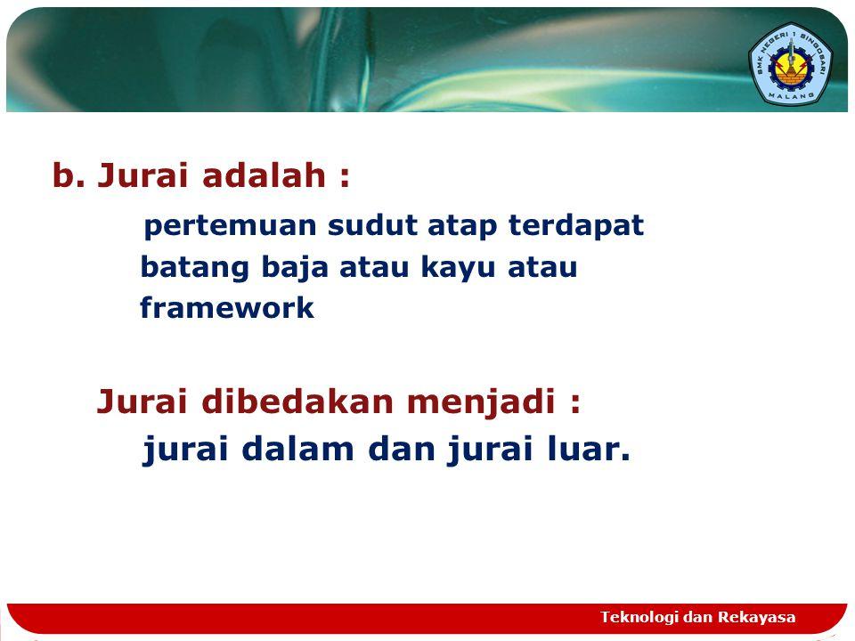b. Jurai adalah : pertemuan sudut atap terdapat batang baja atau kayu atau framework Jurai dibedakan menjadi : jurai dalam dan jurai luar. Teknologi d