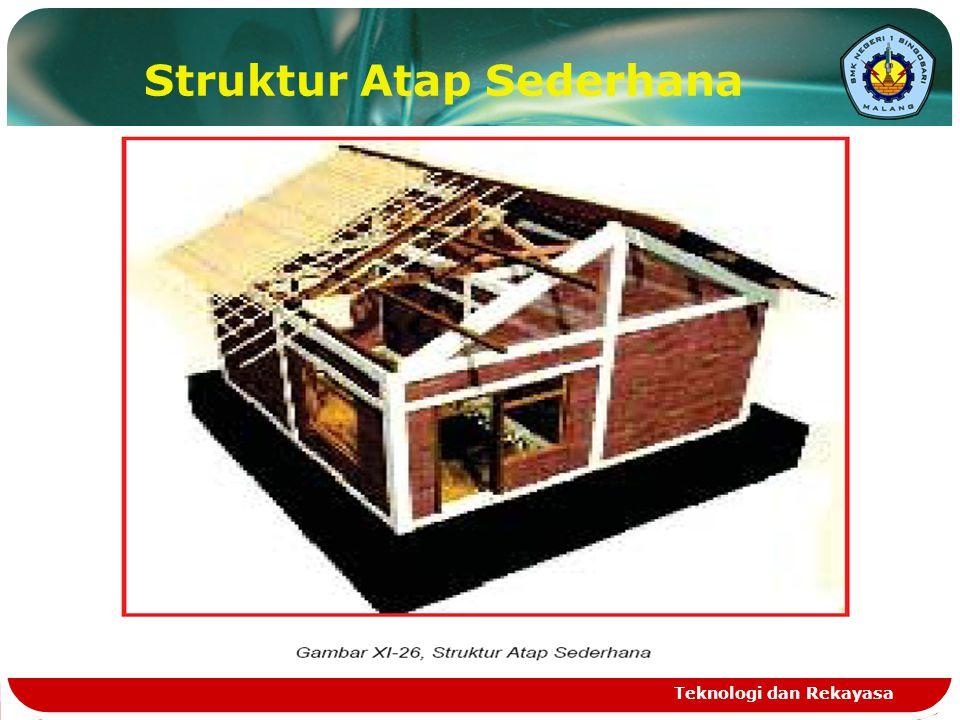 Bentuk-bentuk Atap a. Atap Limasan