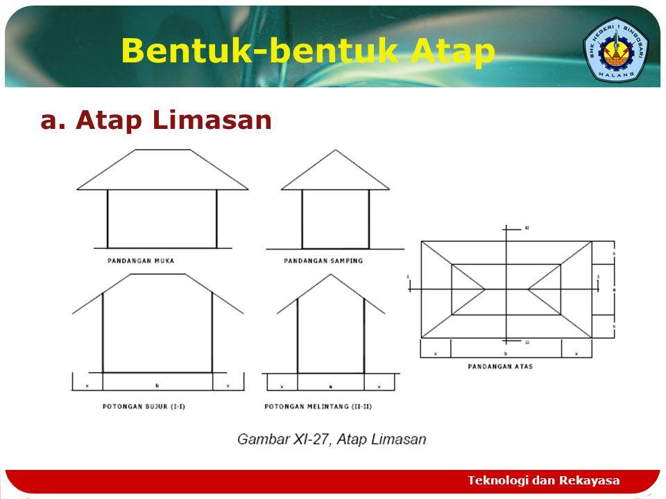 b. Atap Pelana Teknologi dan Rekayasa