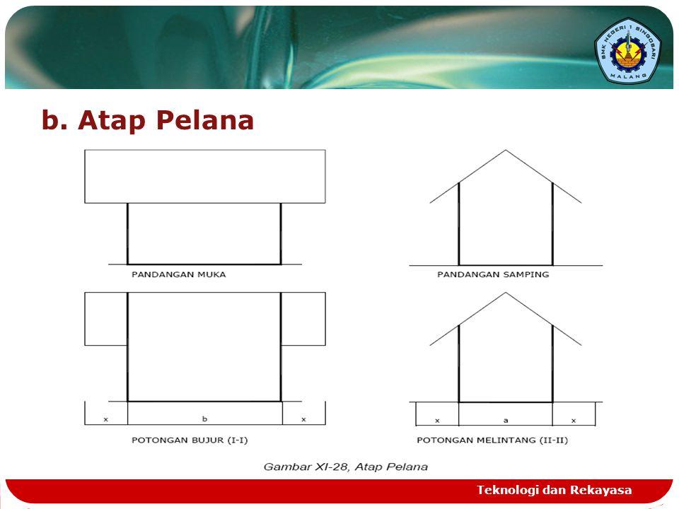 c. Atap Gerigi (Gergaji)/ Sawteeth Teknologi dan Rekayasa