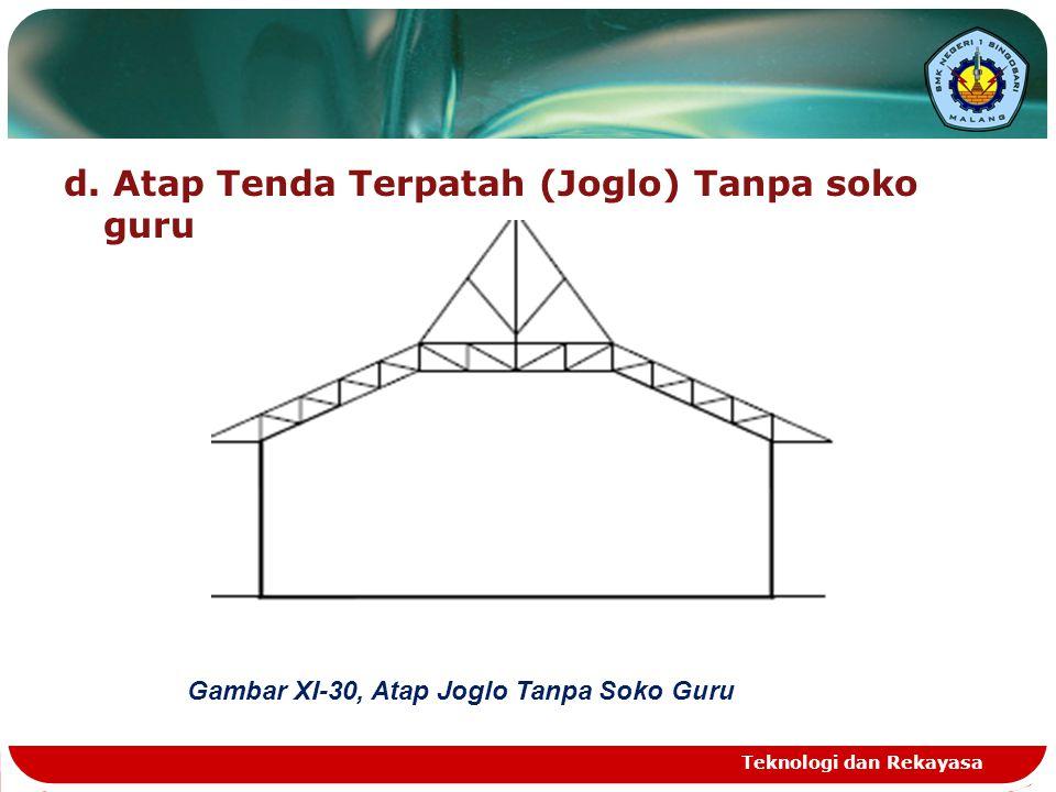 d. Atap Tenda Terpatah (Joglo) Tanpa soko guru Teknologi dan Rekayasa Gambar XI-30, Atap Joglo Tanpa Soko Guru