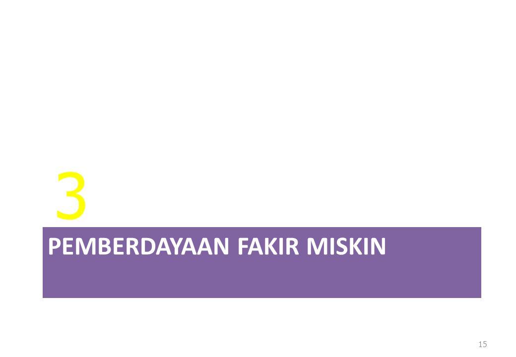 PEMBERDAYAAN FAKIR MISKIN 15 3