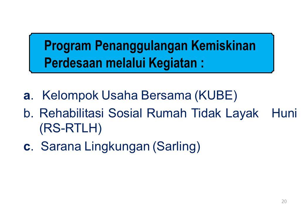 a. Kelompok Usaha Bersama (KUBE) b.Rehabilitasi Sosial Rumah Tidak Layak Huni (RS-RTLH) c. Sarana Lingkungan (Sarling) 20 Program Penanggulangan Kemis