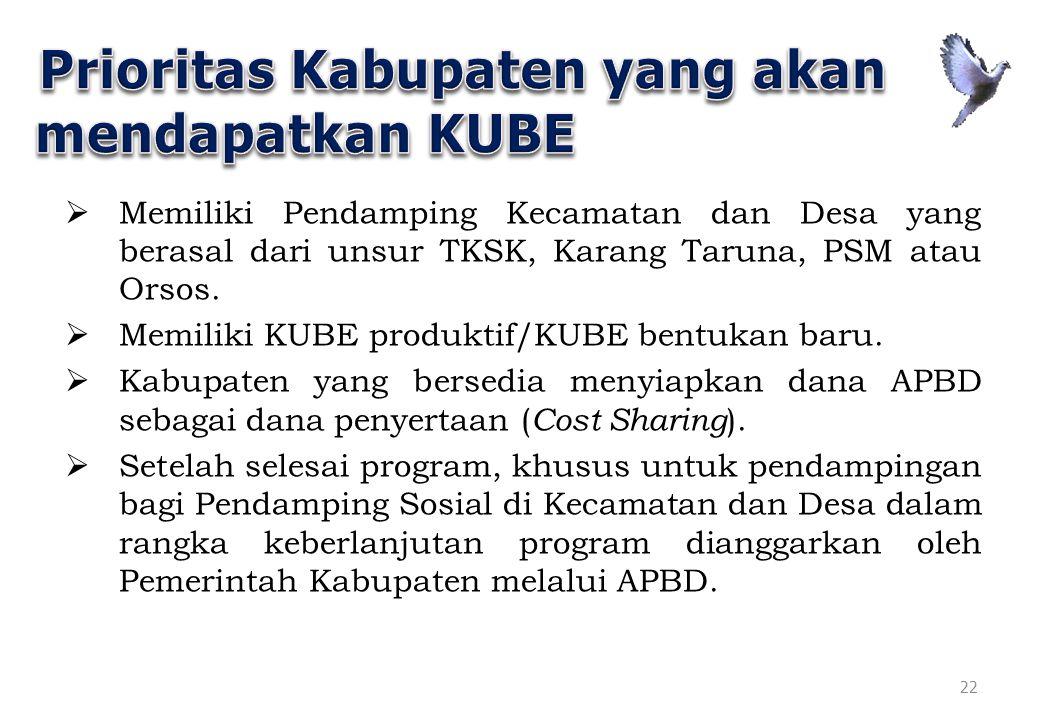  Memiliki Pendamping Kecamatan dan Desa yang berasal dari unsur TKSK, Karang Taruna, PSM atau Orsos.  Memiliki KUBE produktif/KUBE bentukan baru. 