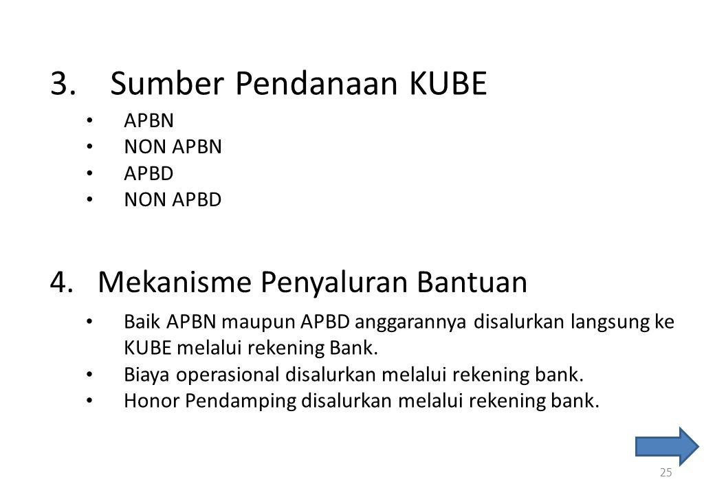 3. Sumber Pendanaan KUBE 25 • APBN • NON APBN • APBD • NON APBD 4. Mekanisme Penyaluran Bantuan • Baik APBN maupun APBD anggarannya disalurkan langsun