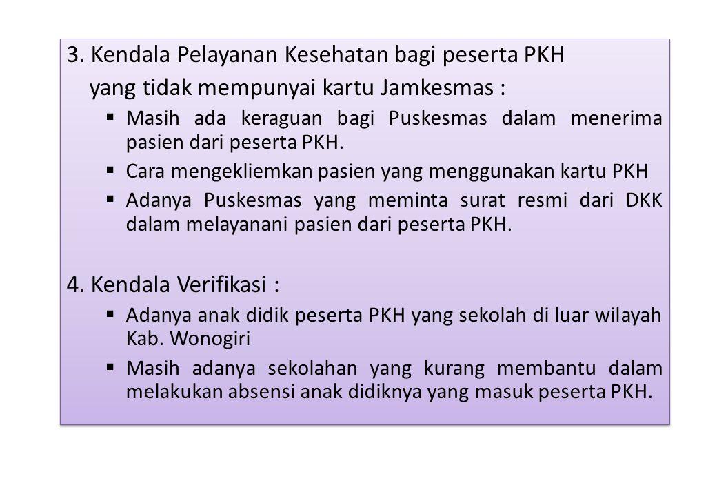 3. Kendala Pelayanan Kesehatan bagi peserta PKH yang tidak mempunyai kartu Jamkesmas :  Masih ada keraguan bagi Puskesmas dalam menerima pasien dari