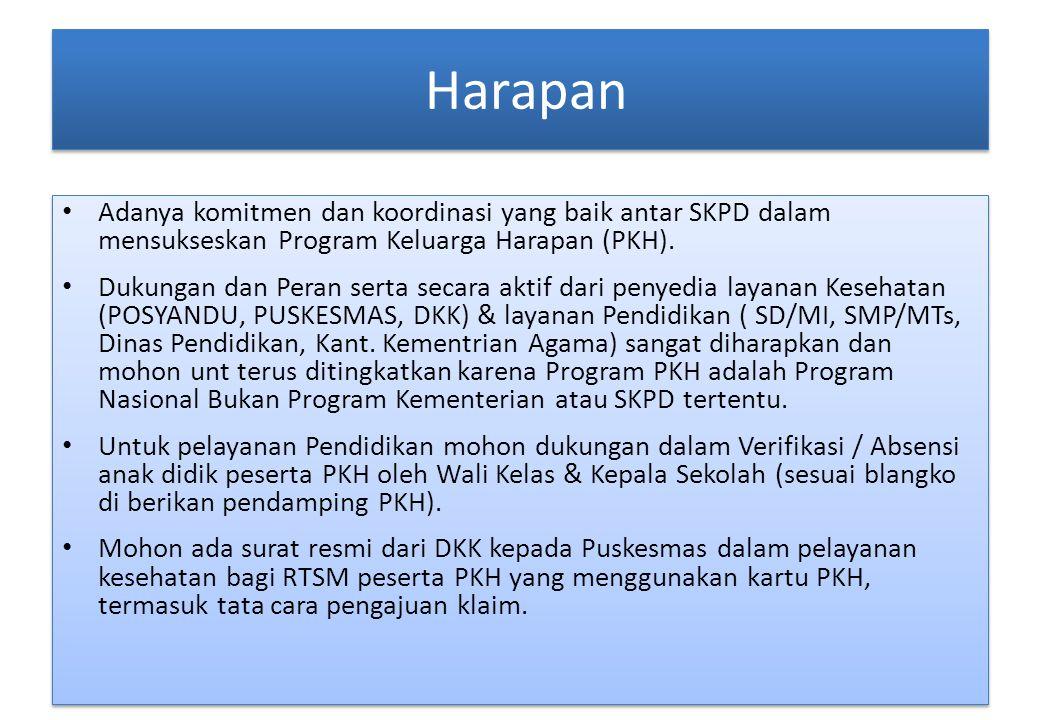 Harapan • Adanya komitmen dan koordinasi yang baik antar SKPD dalam mensukseskan Program Keluarga Harapan (PKH). • Dukungan dan Peran serta secara akt